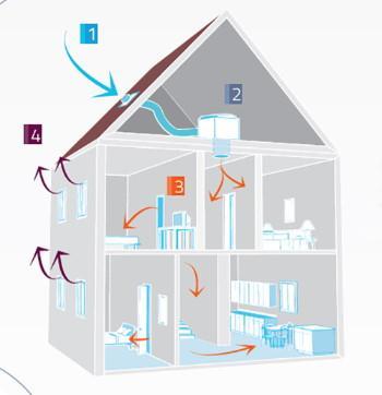 ventilation-VPH-e sens 2.jpg