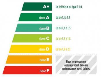 caseo_performance_isolation.jpg