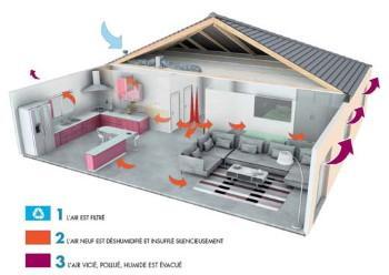ventilation-positive-hygroreglable.jpg